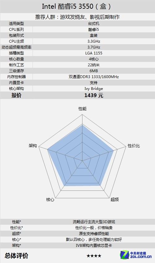 年终奖金装台新电脑 游戏高清爽玩春节