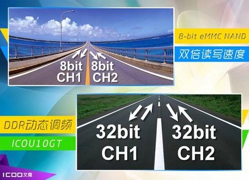 2G内存艾蔻四核平板ICOUGT超强性能