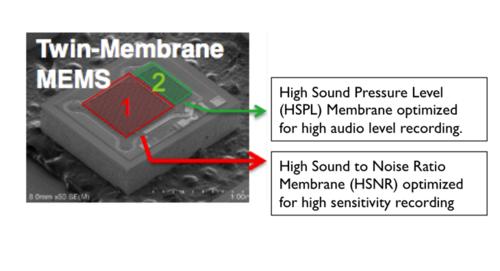 可有效降噪 HTC One内置双振膜麦克风