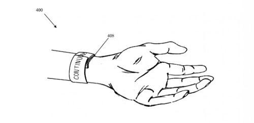 戴在手腕上的移动设备图片