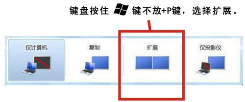 电脑设置   用hdmi连线连接到投影机与电脑的hdmi接口, 并将投影机