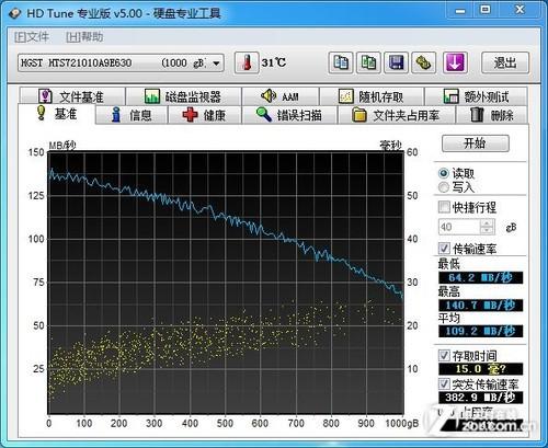 笔记本硬盘飚速 首款1T 7200转本盘详测
