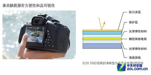 佳能EOS 700D评测