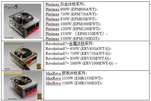 安耐美公布Haswell处理器兼容电源