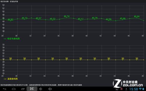 金属机身IPS四核 台电A11s平板评测体验
