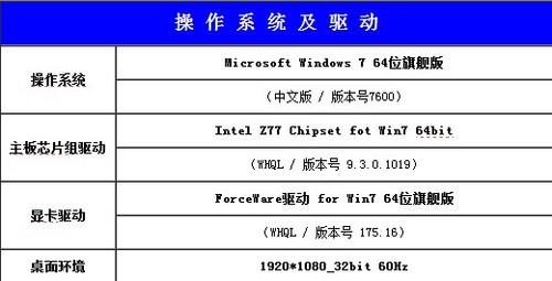 极致简约 威刚UV150 USB3.0优盘评测