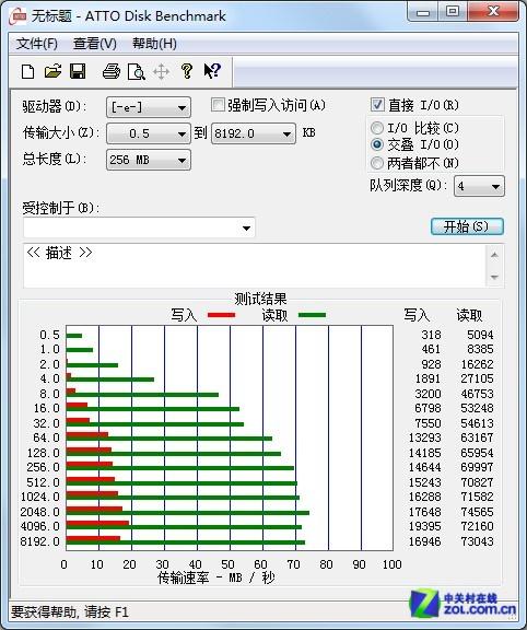 东芝USB3.0优盘首测