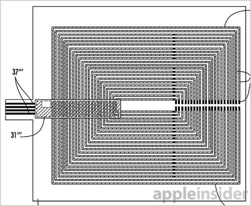 苹果专利:iphone 5s屏幕内置指纹识别