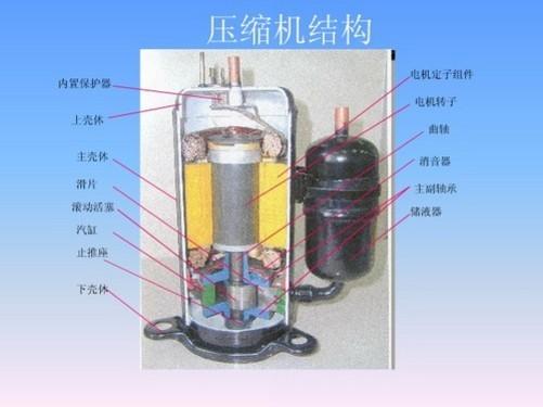 变频压缩机内部结构