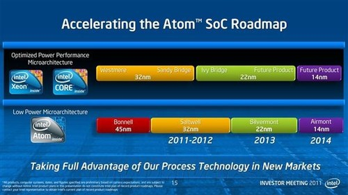 Atom再也不是后娘养的了