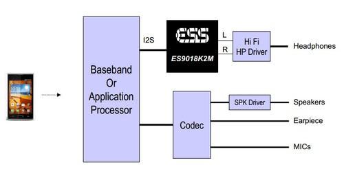 探究蓝光专业DAC vivo X3 Hi-Fi音质评测