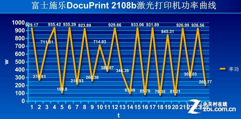 富士施乐2108b图片