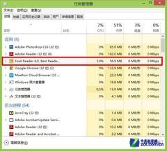 综合较量 Foxit/Adobe Reader对比评测