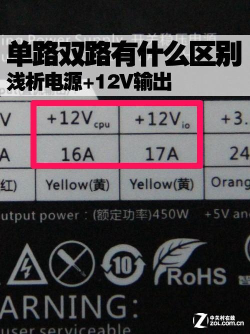 单路双路有什么区别 浅析电源+12V输出
