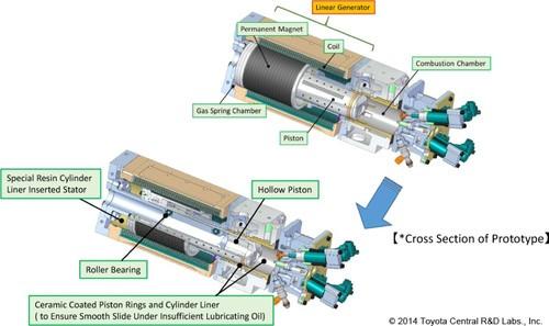 单缸设计,相比传统燃油发动机拥有更大的燃烧室和活塞,活塞在高清图片
