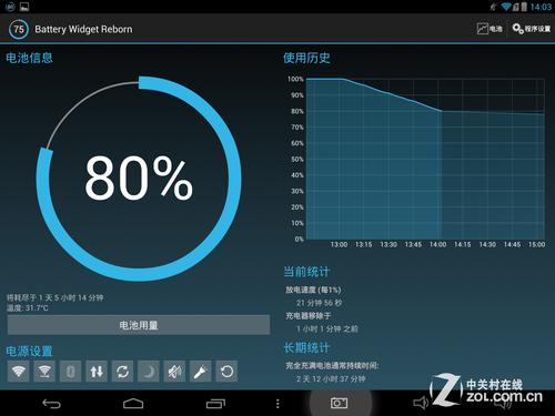 全球首款64位22nm制程 365体育投注X98 3G评测