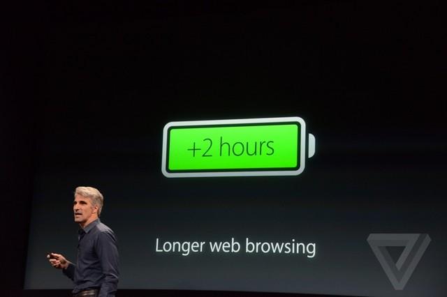 OS X Yosemite续航能力增强