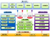 勤智数码 OneCenter智能IT运维管理平台