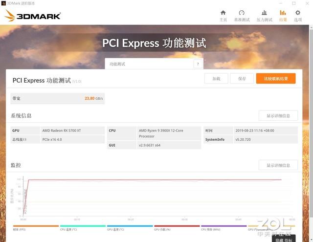 六福彩票赚钱真的假的,售价7777元的主板好在哪?微星X570超神板评测