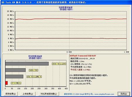 8合1软件附体  创见V33多功能U盘性能实测