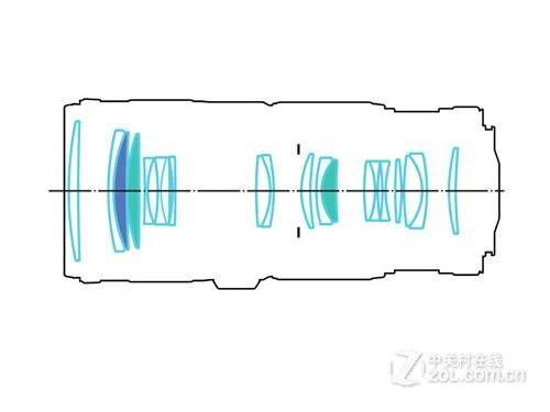 光学知识结构图