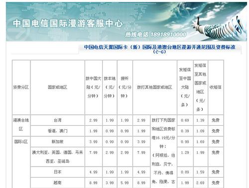 手机QQ别买单熟知运营商资费标准是关键_苹华为天价sne_al00图片