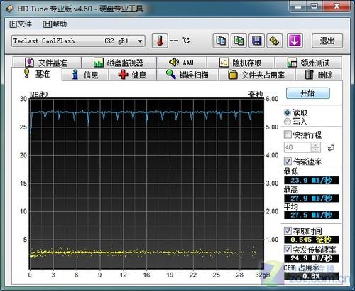 台电32GB杀毒加密优盘评测