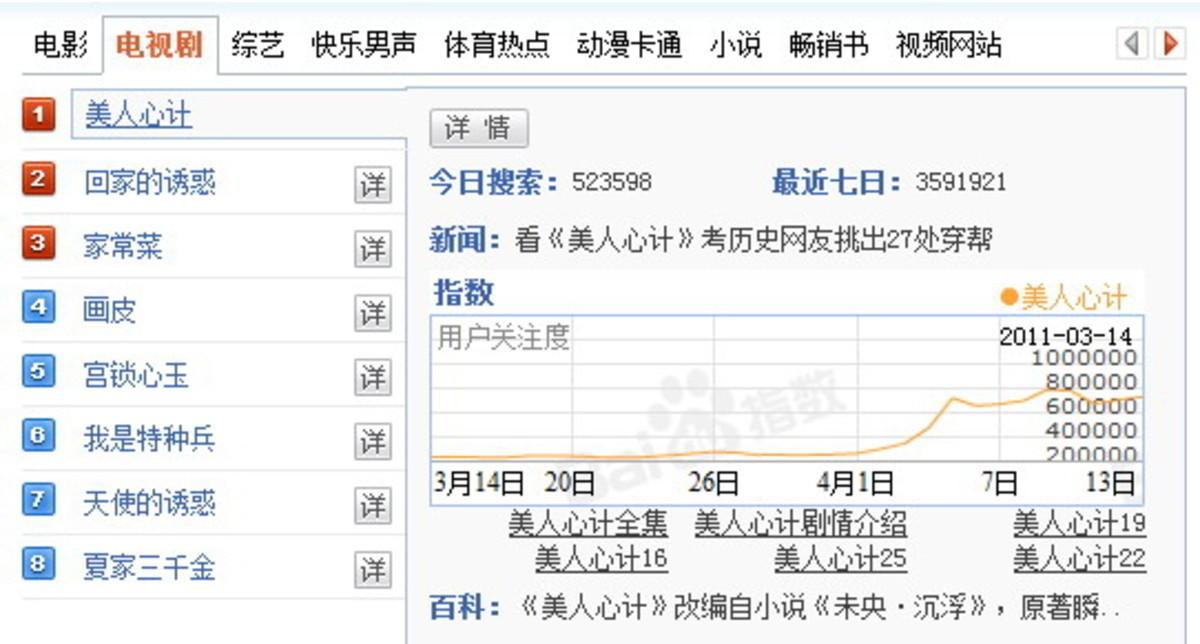 大型综合色情网站_【高清图】 93%色情网站带毒 过半网民为看片关杀软图2