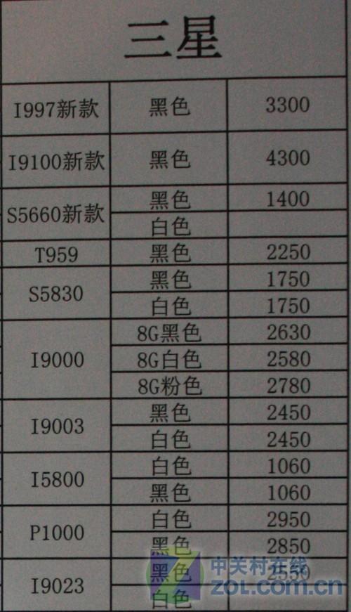 HTC继续涨 ZOL广州水货手机报价单0708