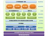 通达通达T9平台-T9智能管理平台项目版