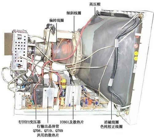 crt显示器内部构造