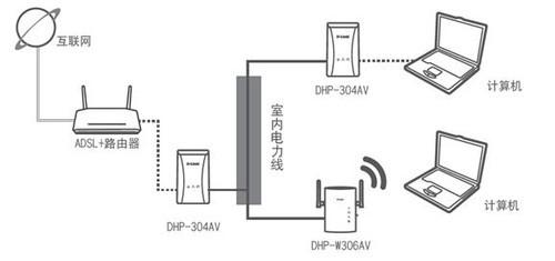 家庭电路插座连接方法简 图