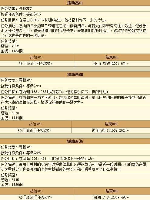 天龙八部3门派指引任务资料详细介绍