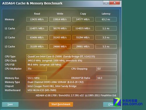 新老酷睿大作战 CPU五年性能提升多少