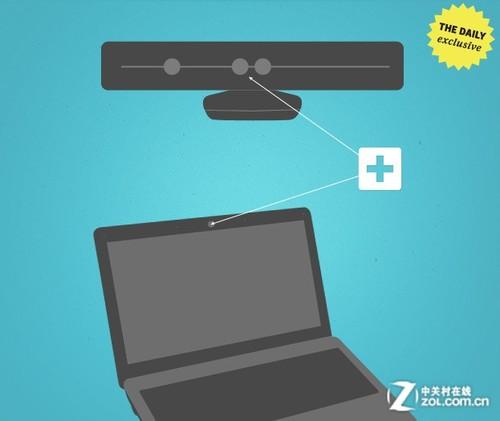 华硕新品将整合微软Windows8与Kinect