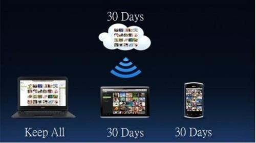 Acer云储存将于下月登陆中国及北美