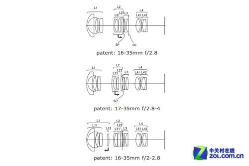 新款16-35现身 佳能公布3专业镜头专利