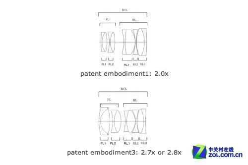 瞬间变身超长焦 佳能发2.8X增距镜专利