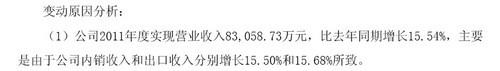 漫步者2012年第一季度收入1.82亿元