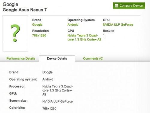 1.3GHz+Tegra3四核 谷歌平板采用安卓4.1