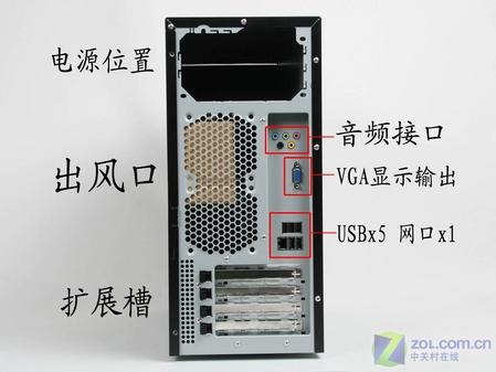 计算机机箱结构图