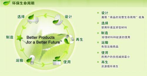 致力环保,减少对环境的负荷
