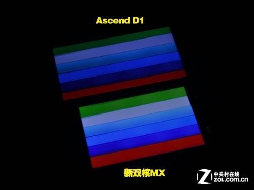 国货双杰 新双核魅族MX对抗华为Ascend D1