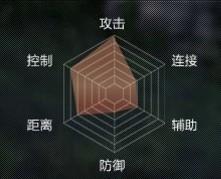 剑灵国服气功师职业技能及玩法介绍