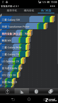 首款新arc曲线典范 1300W索尼LT29i评测