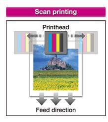 墨滴描绘斑斓世界 喷墨打印机工作原理