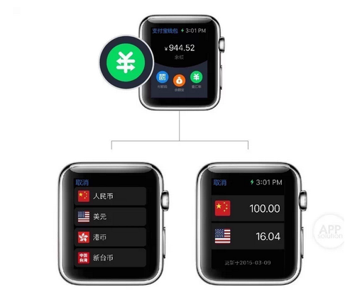 佳软周刊:买了Apple Watch先试试这些App