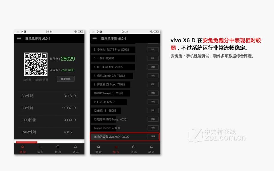 vivo X6(双4G)评测图解图片35