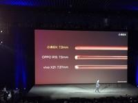 小米6X(4GB RAM/全网通)发布会回顾0