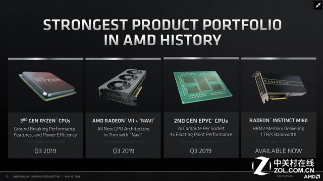 AMD Navi或采用全新架构 预计6月公布